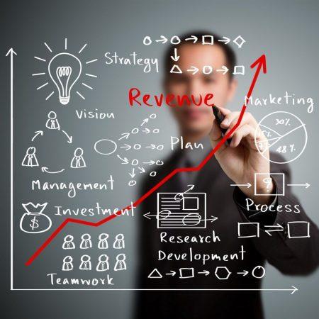 business-management-internship-china